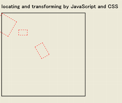locating and transforming by JavaScript and CSS