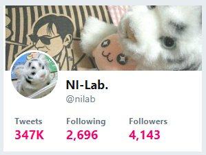 Tweets 347K, Following 2696, Followers 4143. 特に減ってはいないかな (お金でフォロワーとか買ってないし・・・)。 https://t.co/B5YaHpGGw1