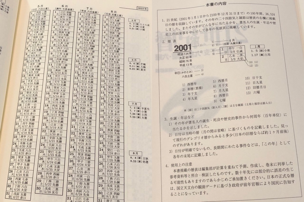 2019年の干支、九星、旧暦、六曜。  「日本の正式な暦は、国立天文台の観測データに基づき政府が前年官報により国民に告知することになっています」  21世紀暦―曜日・干支・九星・旧暦・六曜   日外アソシエーツ編集部 https://t.co/TUVgW5bPA5 https://t.co/3ORvk1uT0i