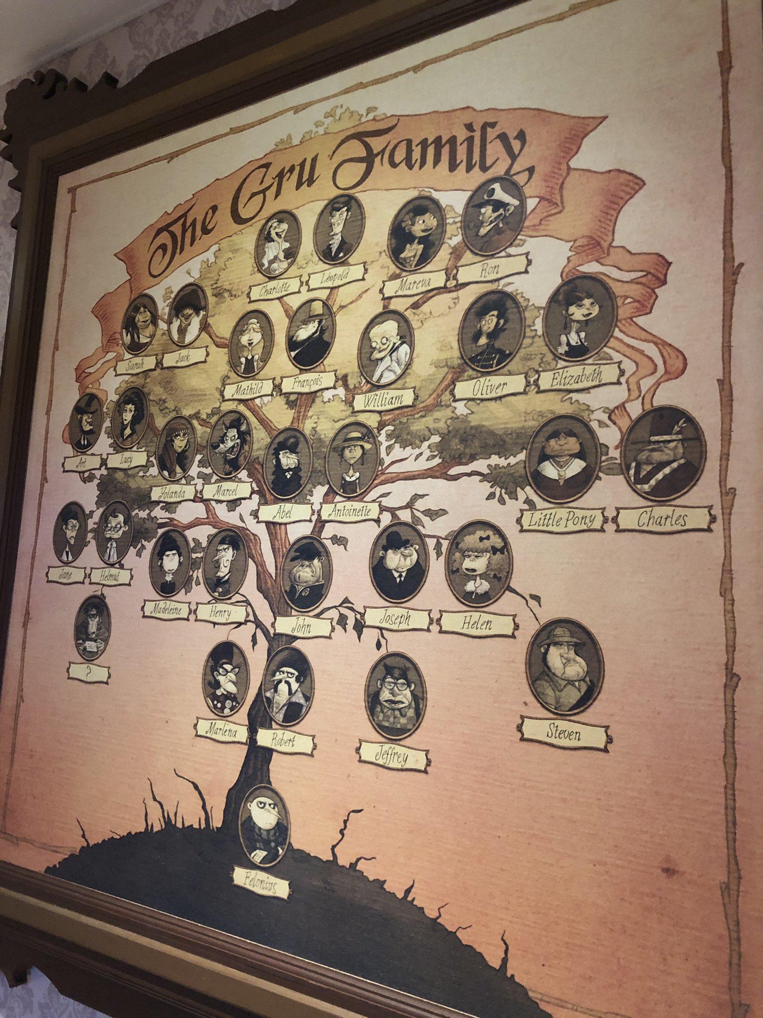 The Gru Family https://t.co/ukEnqVFHv1