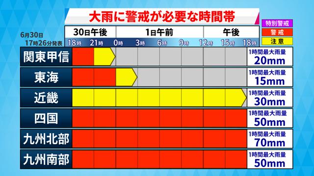 こういうのは西から東に向かうかと思ったけど、今日明日明後日ずっと四国と九州が大雨。  大雨の最新情報と注意点 - Yahoo!ニュース https://t.co/AiIN7w6FHB https://t.co/u7eBkA5p23