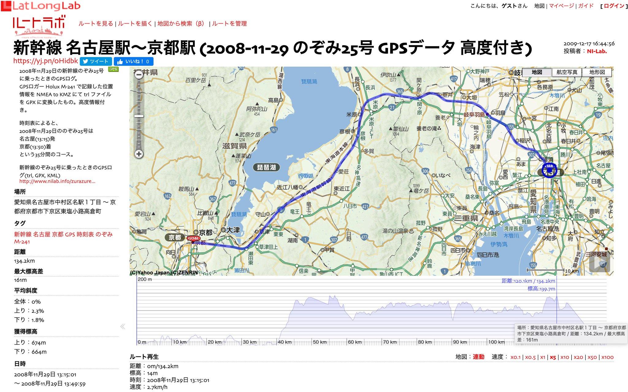 「GPSロガー Holux M-241 で記録した位置情報を NMEA to KMZ にて trl ファイルを GPX に変換したもの。高度情報付き」  新幹線 名古屋駅~京都駅 (2008-11-29 のぞみ25号 GPSデータ 高度付き) - ルートラボ - LatLongLab https://t.co/X6SUkn74nZ https://t.co/fcN7CxdJc4