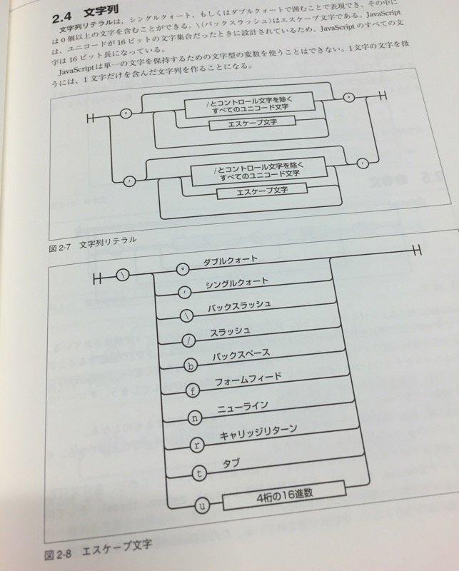 douglas crockford javascript the good parts pdf