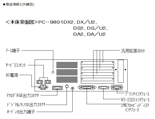 NEC PC-9801DS/U2 サポート情報がまだあった。20世紀のパソコンなのに。本体背面図もあるので参考になる。  商品情報 https://t.co/fwSB0sWXSH https://t.co/jmOFuiK764
